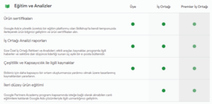 google-partners-nedir-2